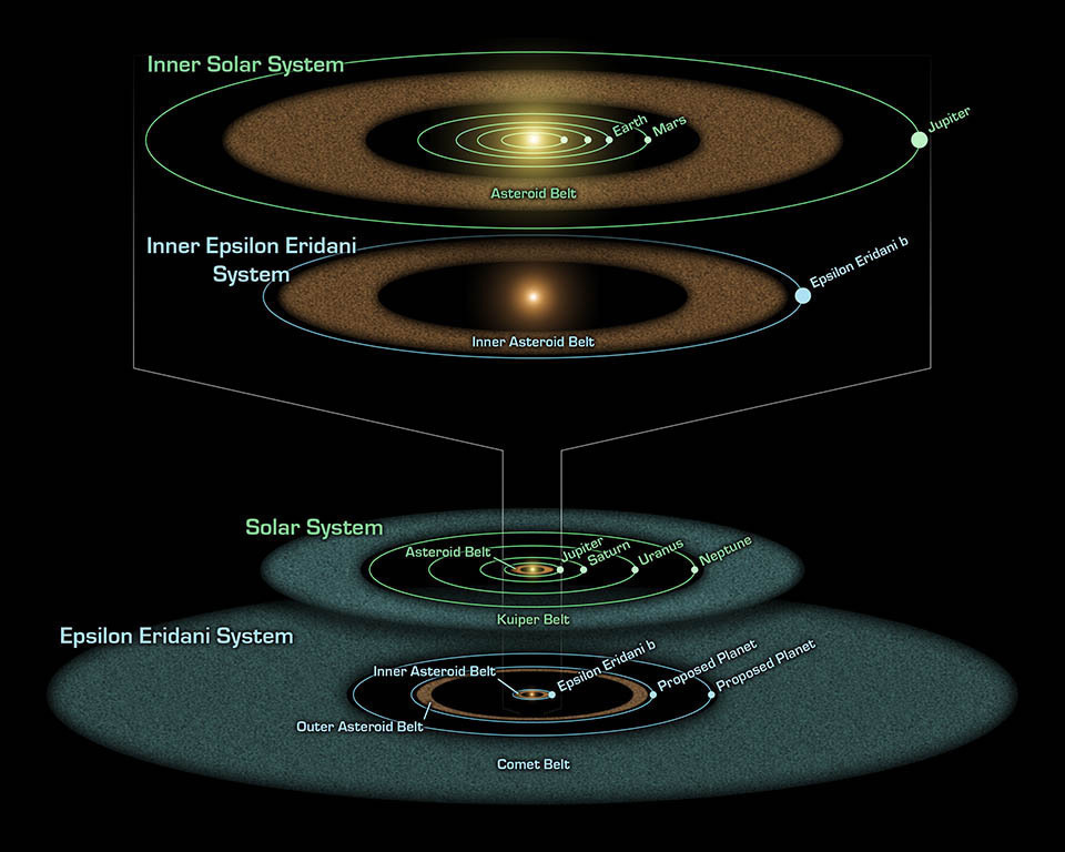 Young solar system in the making nasa spitzer space telescope young solar system in the making sciox Choice Image
