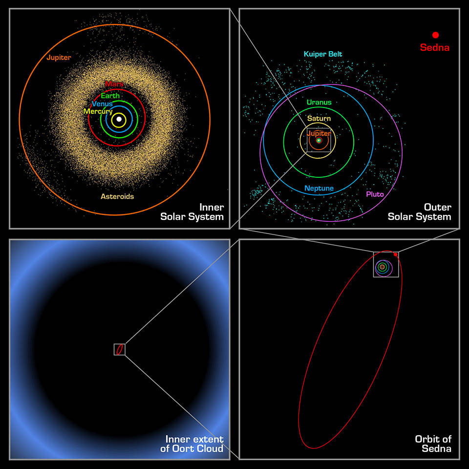 Orbit comparisons nasa spitzer space telescope orbit comparisons pooptronica Images