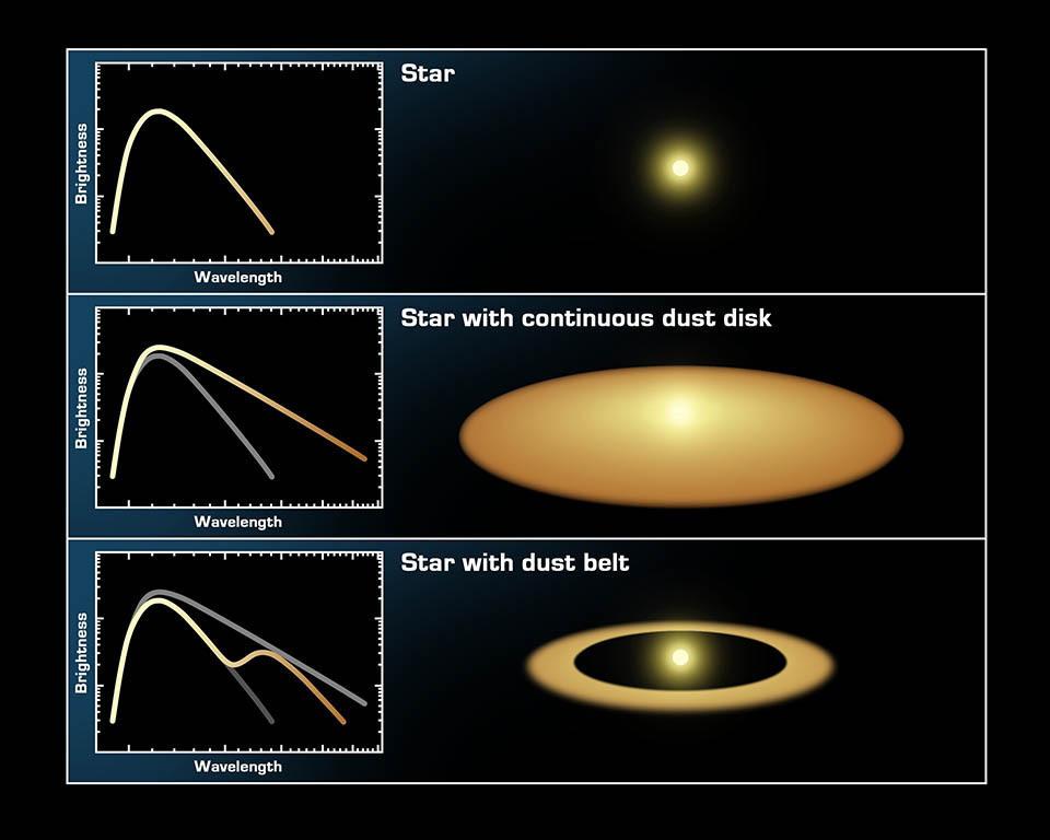 Astronomy homework help