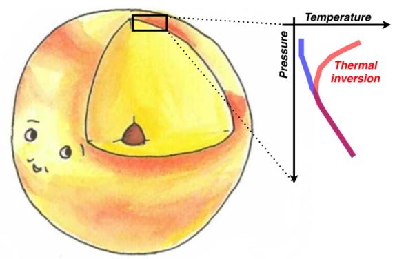 Thermal_inversion