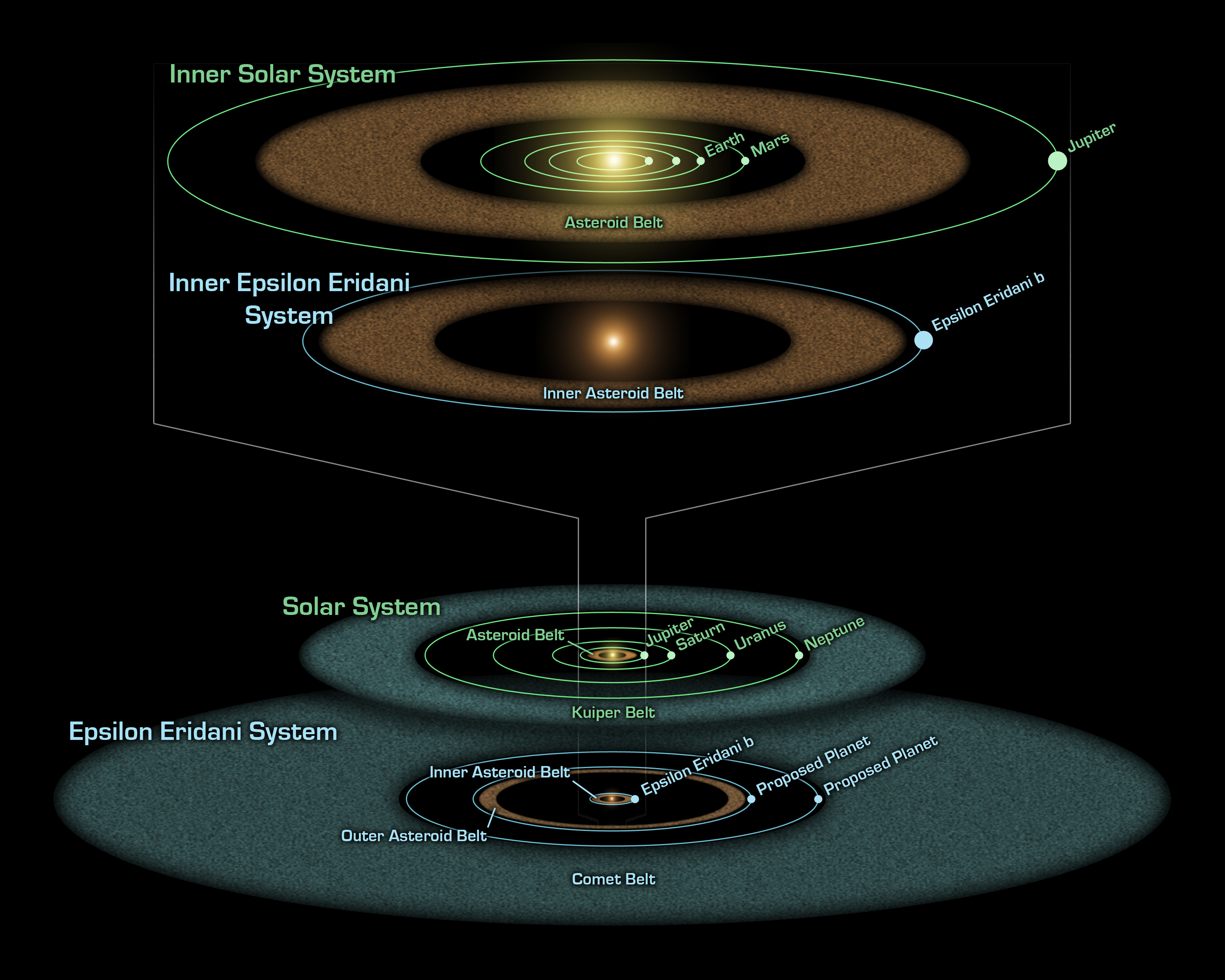 Young Solar System in the Making - NASA Spitzer Space TelescopeNASA Spitzer Space Telescope - Caltech