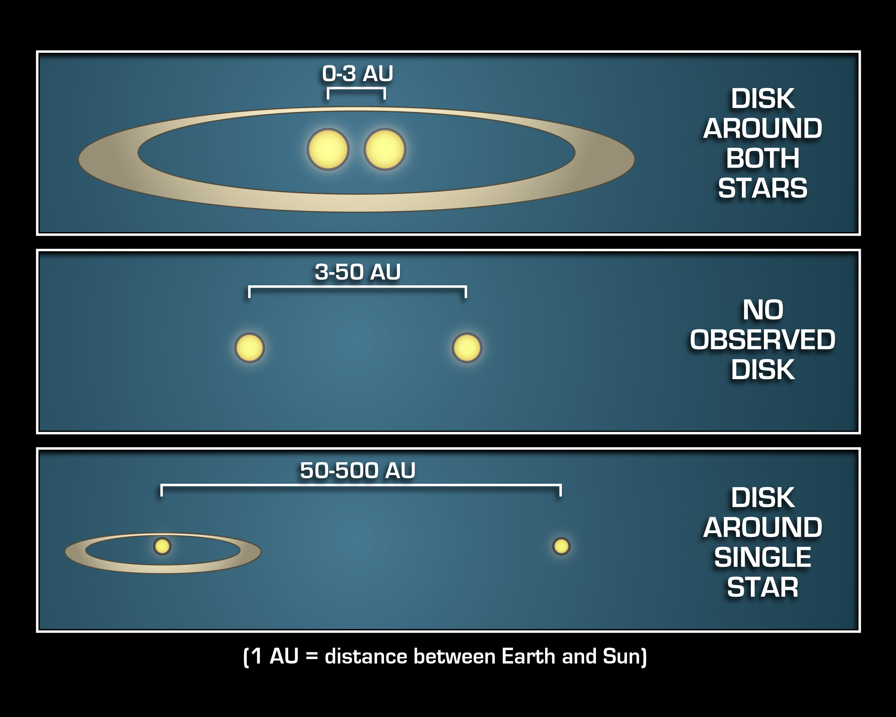Where Planets Take up Residence - NASA Spitzer Space Telescope